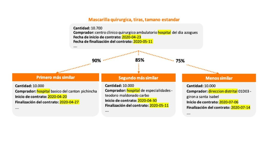 10_Pdf_Presentación_DATATON+2020_Grupo+53_Navarrete+y+Diana_pages-to-jpg-0010