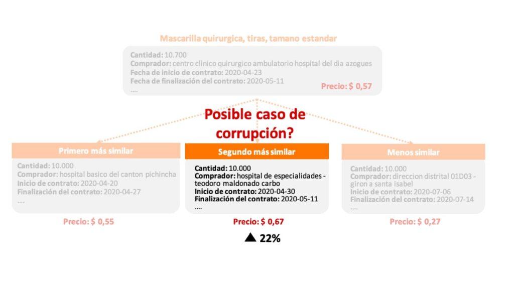 12_Pdf_Presentación_DATATON+2020_Grupo+53_Navarrete+y+Diana_pages-to-jpg-0012