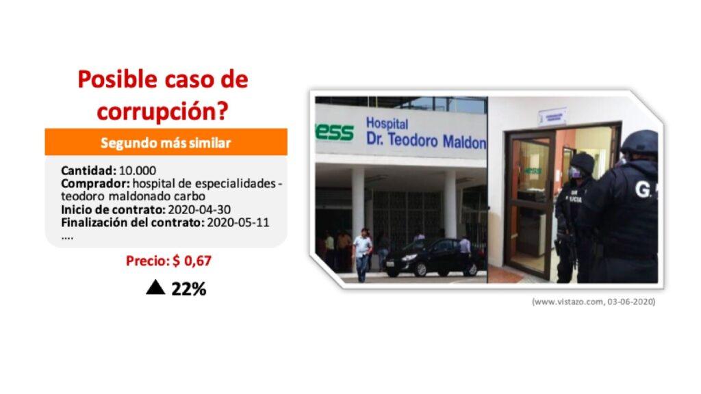13_Pdf_Presentación_DATATON+2020_Grupo+53_Navarrete+y+Diana_pages-to-jpg-0013
