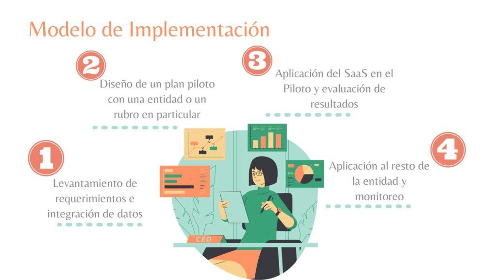 15_Pdf_Presentación_DATATON+2020_Grupo+53_Navarrete+y+Diana_pages-to-jpg-0015