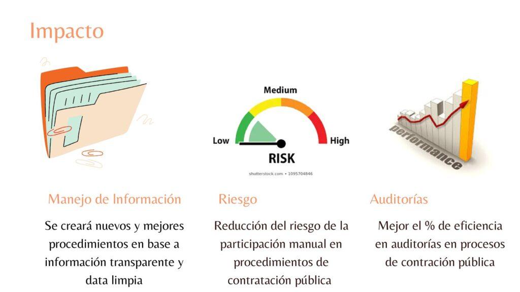 16_Pdf_Presentación_DATATON+2020_Grupo+53_Navarrete+y+Diana_pages-to-jpg-0016
