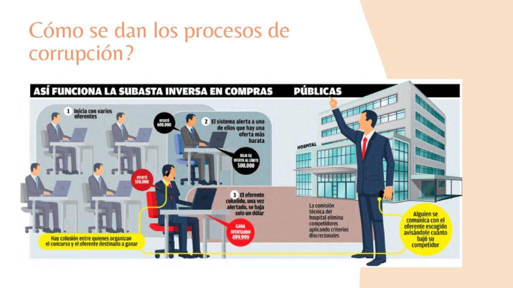 3_Pdf_Presentación_DATATON+2020_Grupo+53_Navarrete+y+Diana_pages-to-jpg-0003