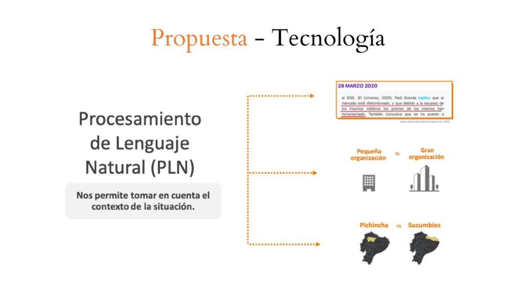 6_Pdf_Presentación_DATATON+2020_Grupo+53_Navarrete+y+Diana_pages-to-jpg-0006