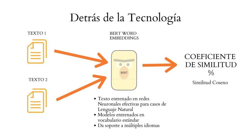 8_Pdf_Presentación_DATATON+2020_Grupo+53_Navarrete+y+Diana_pages-to-jpg-0008