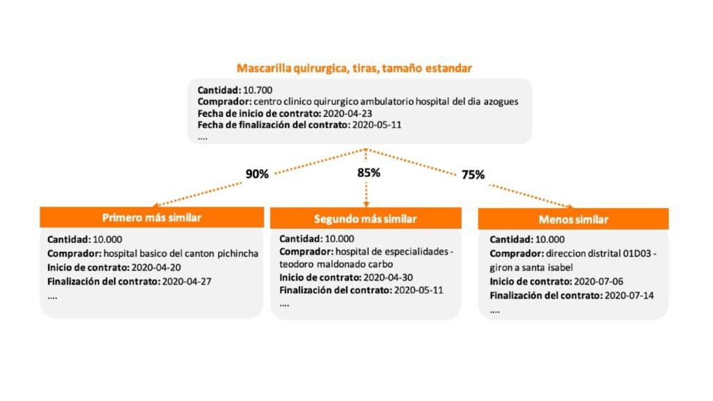 9_Pdf_Presentación_DATATON+2020_Grupo+53_Navarrete+y+Diana_pages-to-jpg-0009